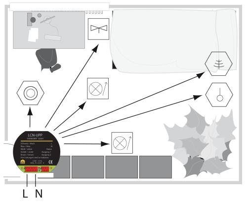 Planungsbeispiel_LCNModul