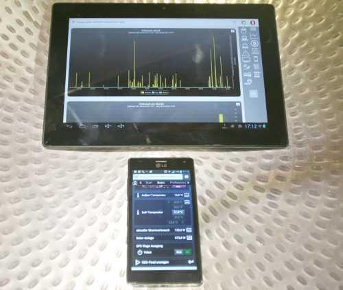 Tablet und Smartphone als Fernsteuerung für das Smarthome (c) kabellabor.de