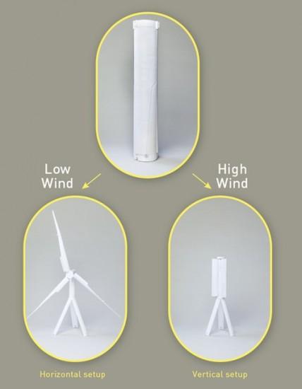 Trinity Windkraftanlage Savonius